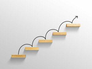 Mentaltrainer Ausbildung Stufen zum Erfolg