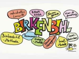 Birkenbihl 1