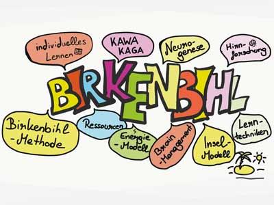 Birkenbihl-1
